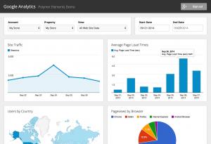 آمار گوگل آنالیتیکس در طراحی سایت